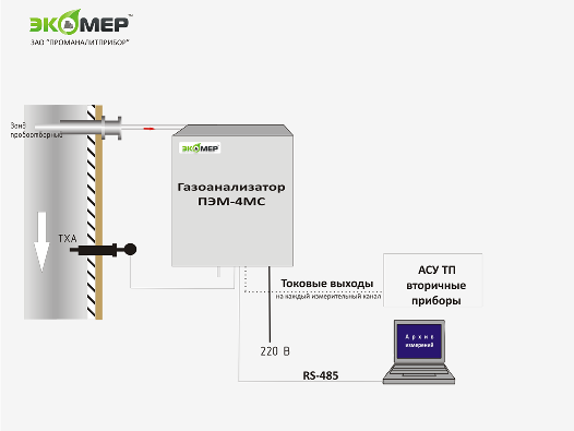 assets/images/certificates/PEM-4MC_montag_.png