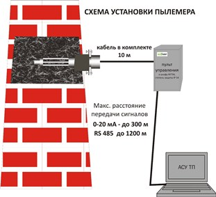 assets/images/pilemer_shema_ustanovki.jpg
